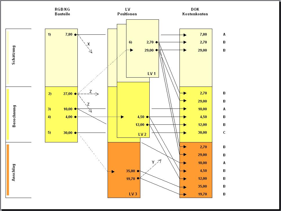 Niedlich Elektrisches Flussdiagramm Ideen - Elektrische Schaltplan ...
